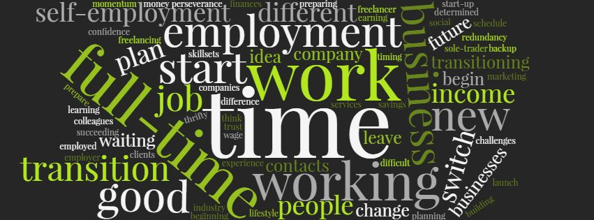 Word cloud for self-employment transition blog